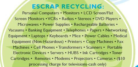 Keep Atlanta Beautiful Recycling