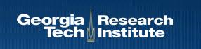GA Tech Research Institute