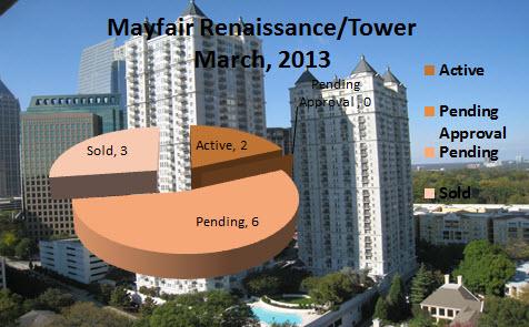 Mayfair Renaissance Mayfair Tower Midtown Atlanta