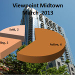 Viewpoint Midtown Atlanta Market Report March 2013