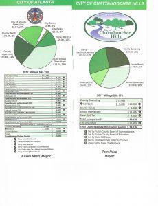 Fulton County Taxes 2017